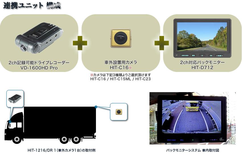 バックモニター+ドライブレコーダー HIT-1216/DR
